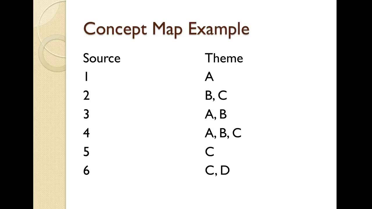 P  English Thematic Composition Writing  Compo Guide      Elle and the Auto Gnome   WordPress com