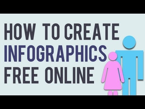 How To how to make a infographic video : Vote No on : How to make an Infographic