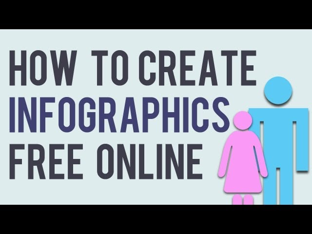 How to Create Infographics Free Online | Make Infographics Without ...