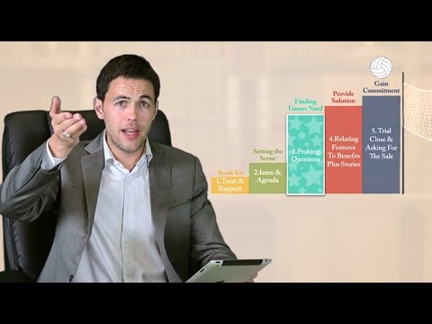 Sales Training - Close any deal any time - Sales Systematisation and Tips - [HD viewing recommended]