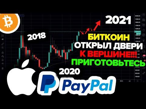 Paypal - ИСТОРИЧЕСКИЙ ДЕНЬ БИТКОИНА! Крупнейший Банк Мира ЗАХОДИТ В БИТКОИН! Секретный план APPLE!