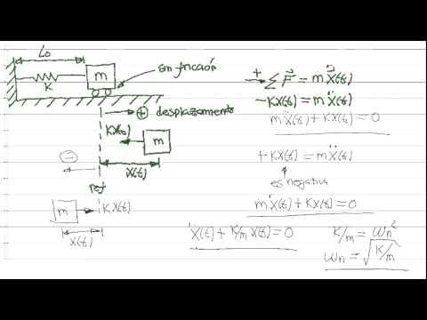 Sistema masaresorte ecuaciones diferenciales