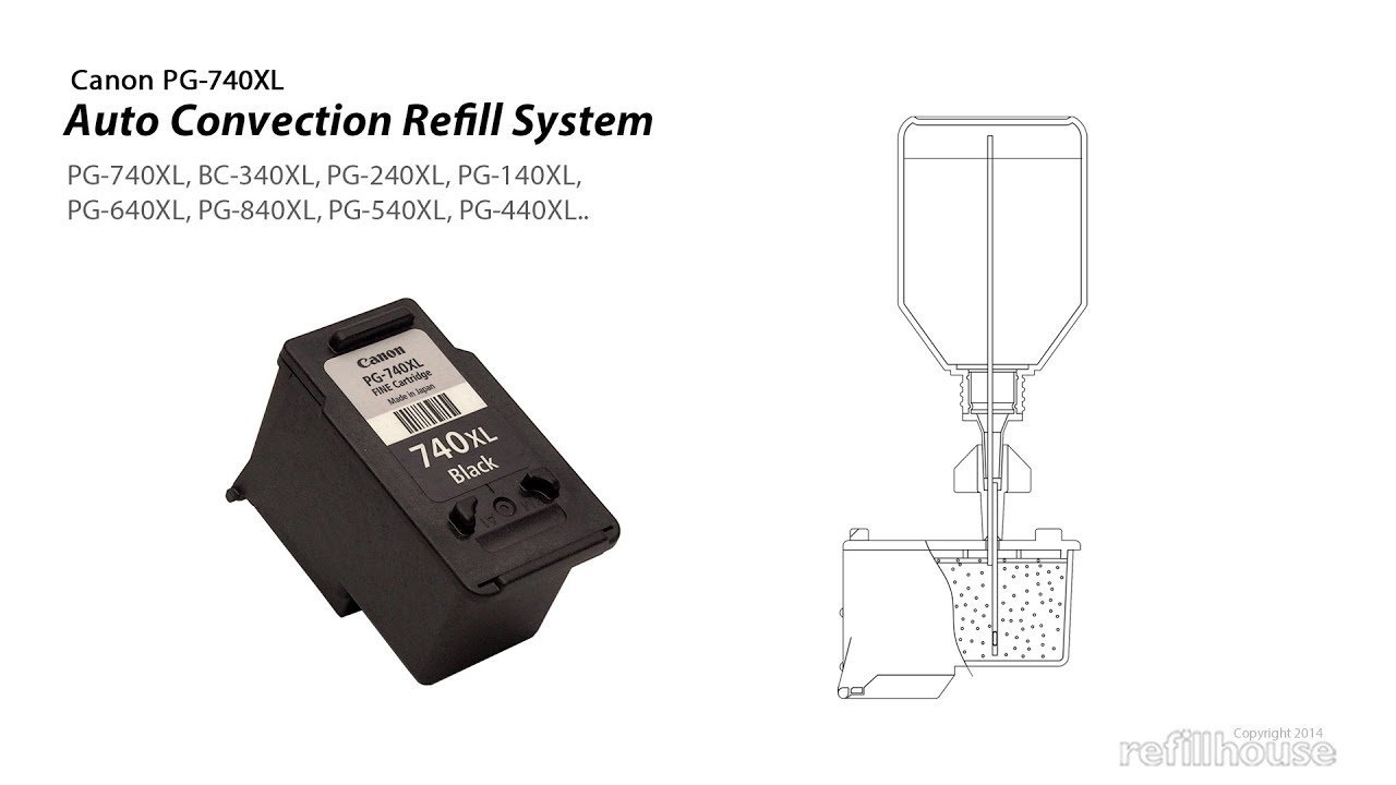 How To Refill Canon Pg 88 740xl 240xl 540xl 640xl Inkjet 47 Original Cartridge Auto System