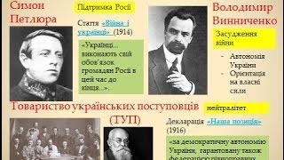 ЗНО Історія України онлайн. Тема 20. Україна у Першій світовій війні