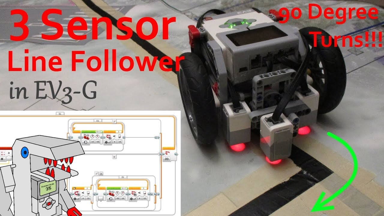 3 Sensor Line Follower?! - The Most Versatile EV3 Line Following Program