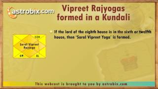 What is Raja yoga in your kundali and what is its impact on life? - Astrology