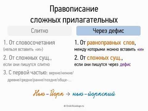Правописание сложных прилагательных (6 класс, видеоурок-презентация)