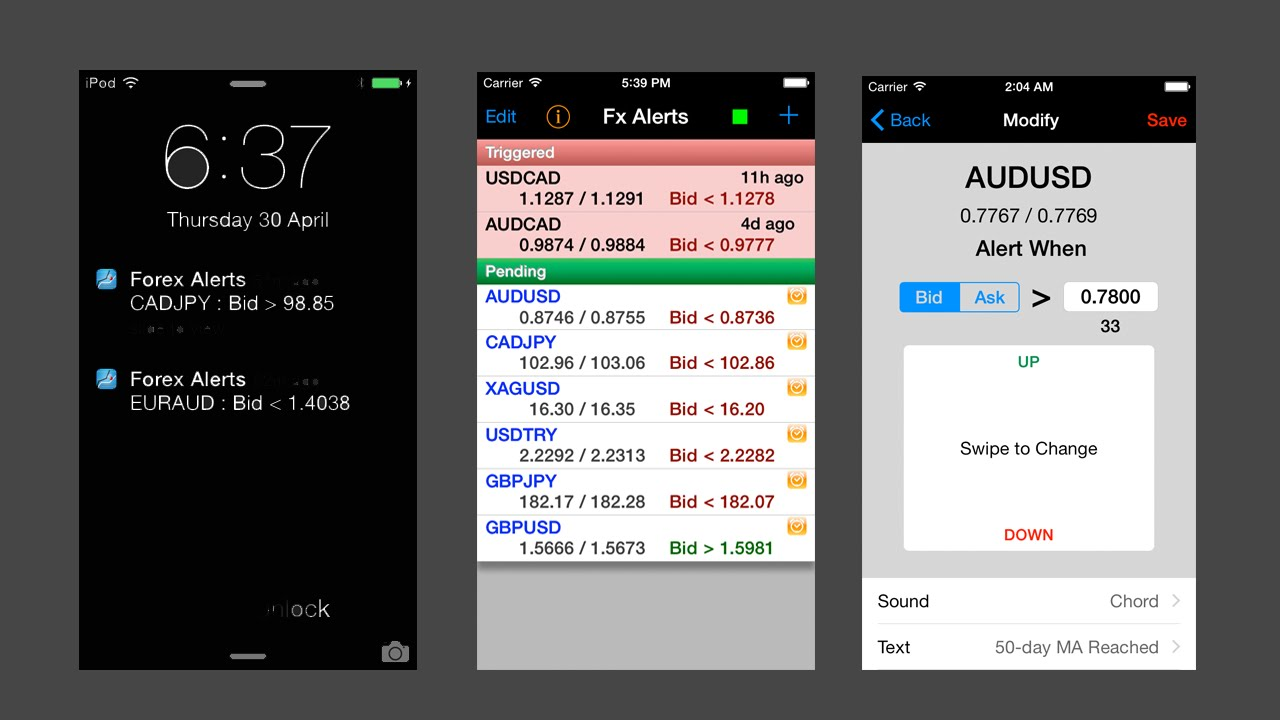 Forex price alert app iphone