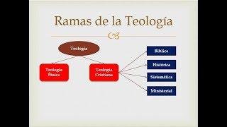 Las Áreas, Ramas, o Divisiones de la Teología