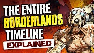 The Entire Borderlands Timeline Explained
