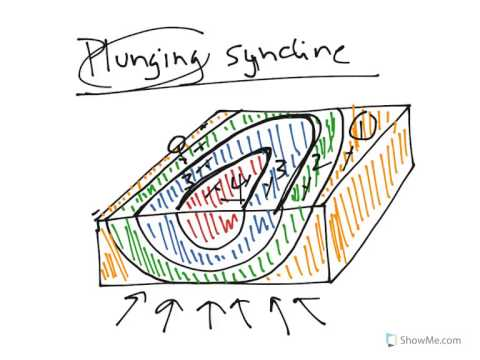 Physical Geology: Structure, Plunge