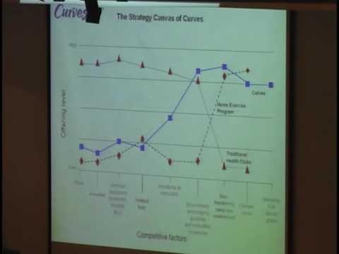 BlueOcean Strategy - Mohammad Ajlouni