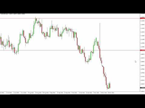 EUR/USD Technical Analysis for November 23 2016 by FXEmpire.com