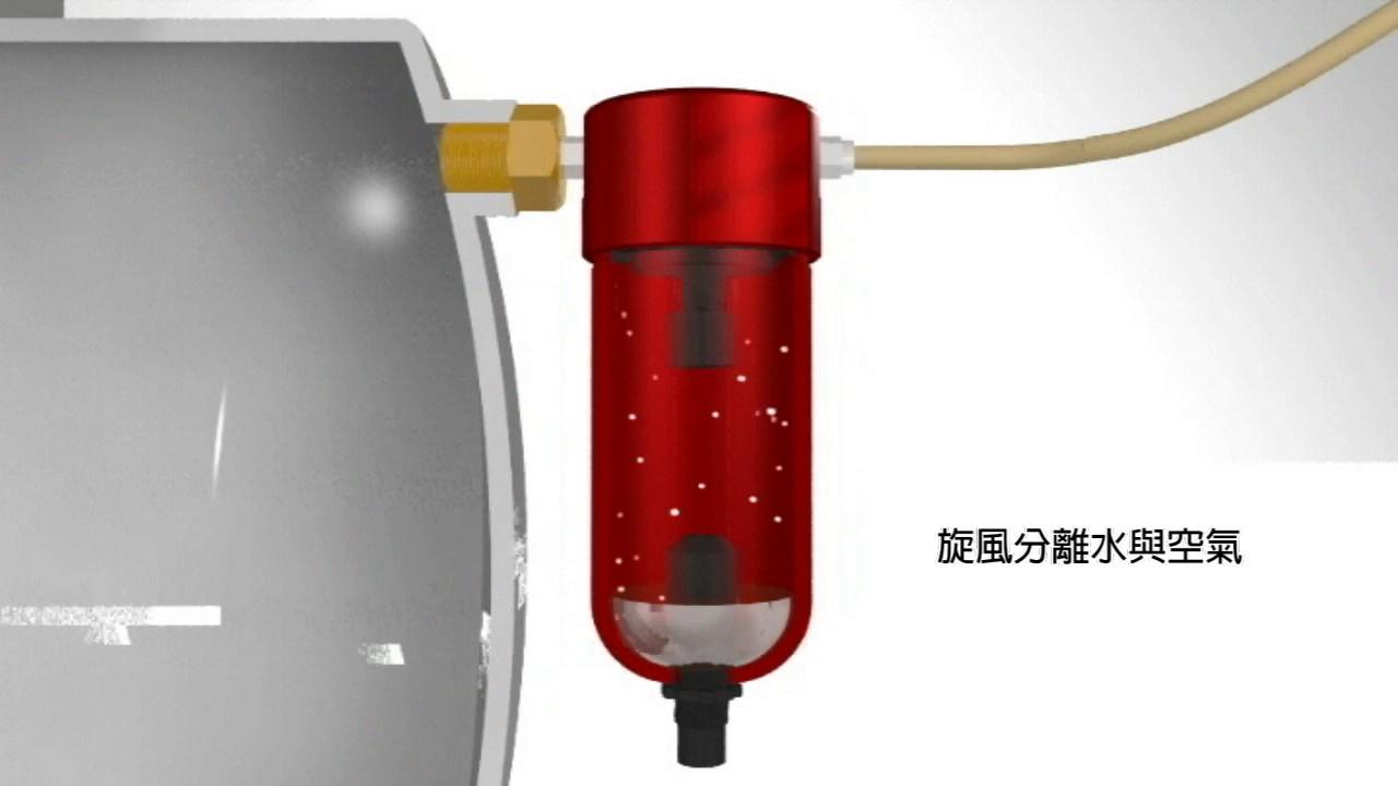 Greatech 除水模組 空氣壓縮/除水/真空/空氣/分離器/過濾/離心/旋風/三點組合/自動排水器/ - YouTube