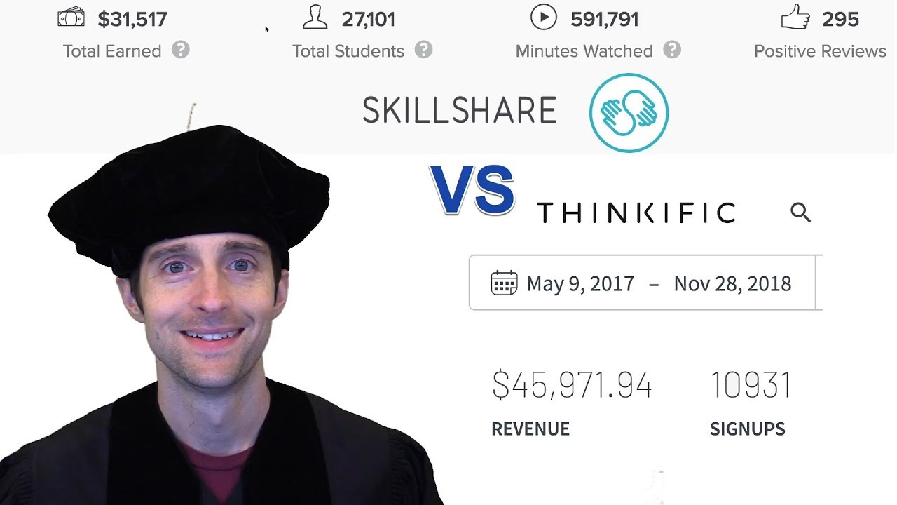 Skillshare vs Thinkific! Income Report for Teaching Video Courses Online!