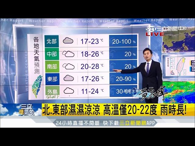 北台灣白天高溫19度左右 明氣溫少許回升 三立準氣象 20181208 三立新聞台
