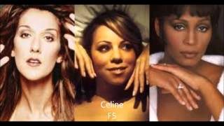 Celine Dion vs Mariah Carey vs Whitney Houston (Studio Belts)