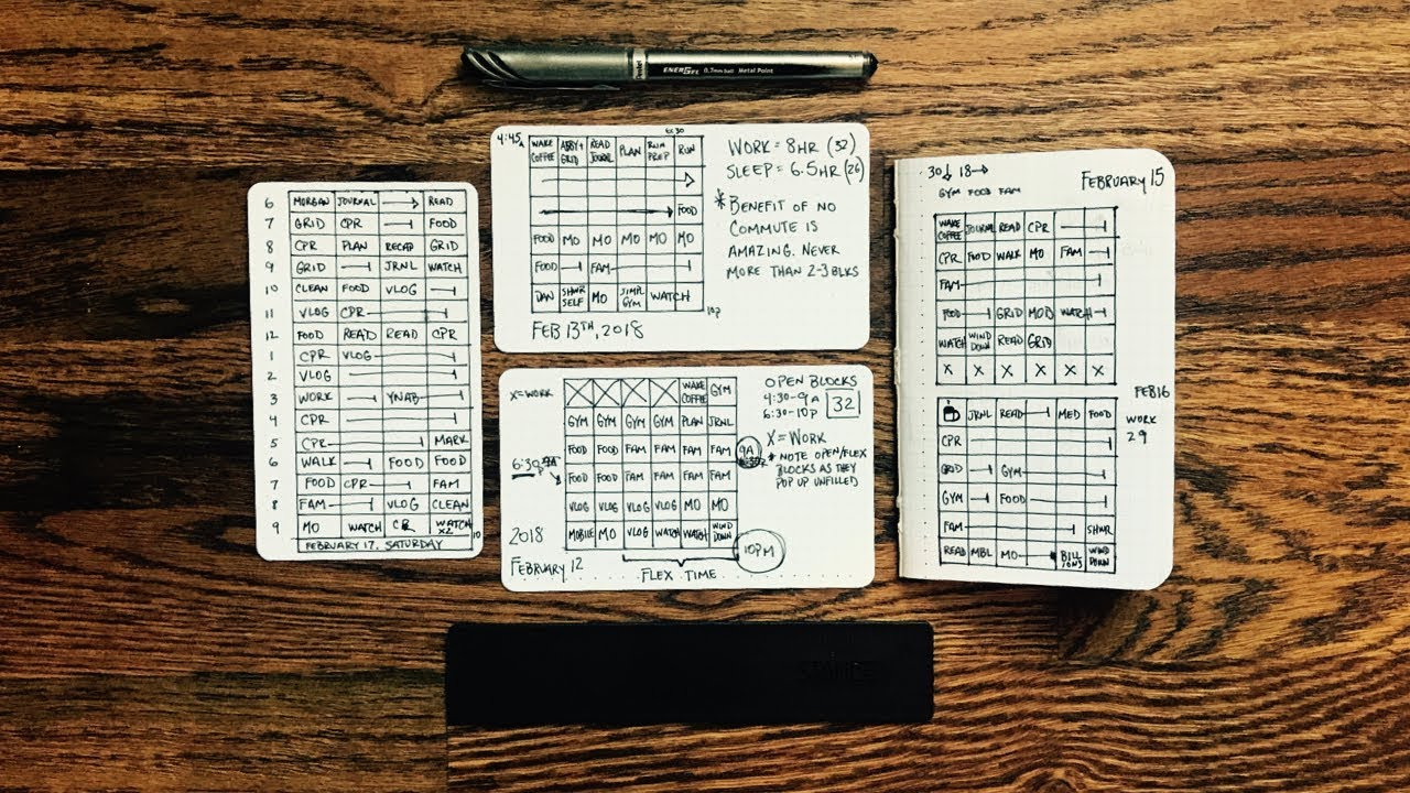 A Simple Time Tracker for the Minimalist Bullet Journal ...
