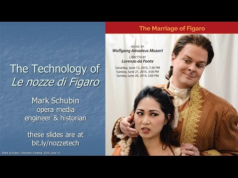 The Technology of Le nozze di Figaro by Mark Schubin