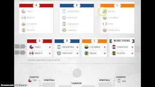 pronostico copa america Chile 2015
