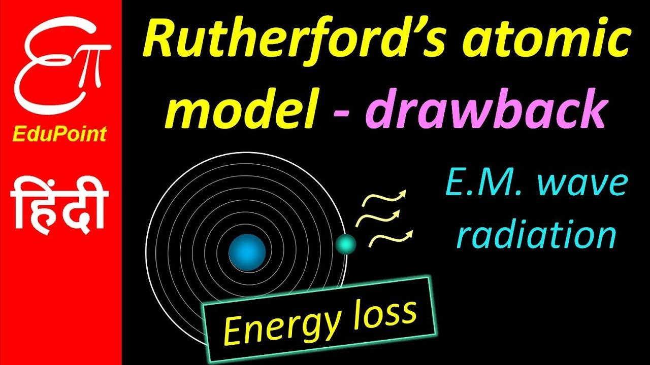 Rutherford Atomic Model Drawback In Hindi Youtube