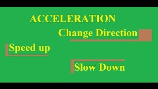 Basic Physics: How Do Changes In Velocity Affect Acceleration?