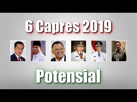 6 Nama Capres Calon Presiden 2019 Potensial Yang Muncul Di Survei Polcomm Institute