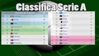 Serie A 4 Giornata Risultati e Classifica - Video Statistiche Calcio