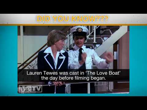 Did You Know? -Lauren Tewes-