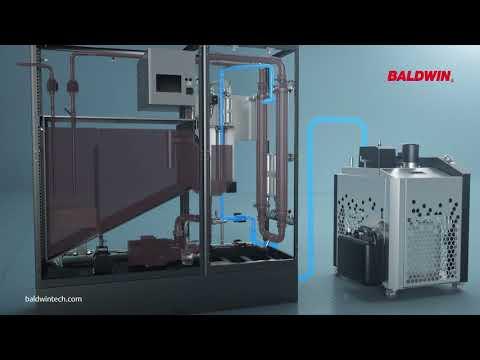 PureFiltration Cross-flow (with Music), BALDWIN Technology Company Inc.