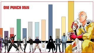 Explicación: Todos los Niveles de Poder de One Punch Man (Personajes) - Saitama