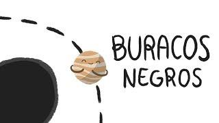 O Que São Buracos Negros? | Ep. 93