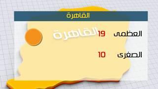 طقس اليوم معتدل نهارا شديد البرودة ليلا.. والصغرى بالقاهرة 10 درجات - اليوم السابع