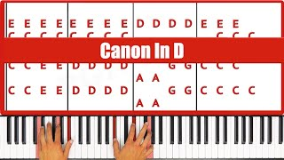 ♫ ORIGINAL - How To Play Canon in D Lee Galloway Piano Tutorial – Part 1
