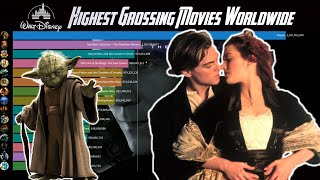 Top 15 Highest Grossing Movies Worldwide from 1997-2019 || Titanic to Avatar to Endgame