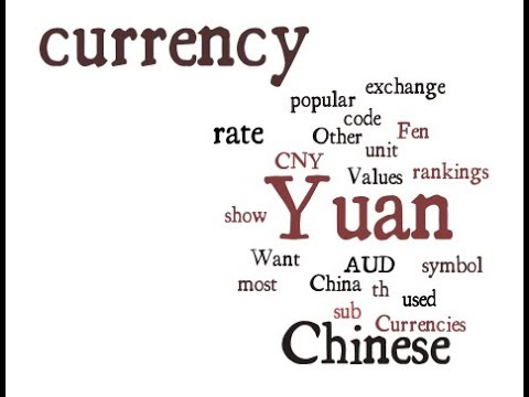 Chinese Currency Yuan Youtube