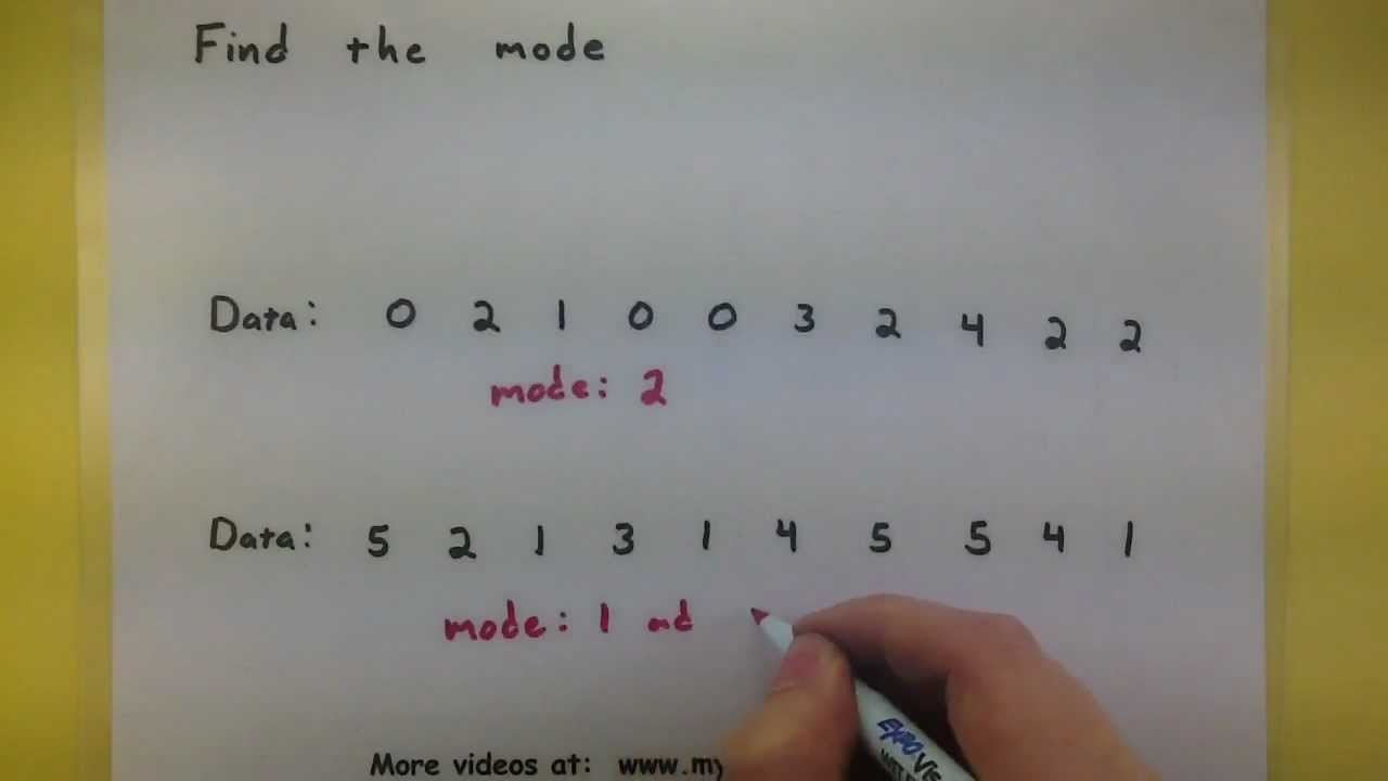 Statistics  Find the mode for a set of data  YouTube