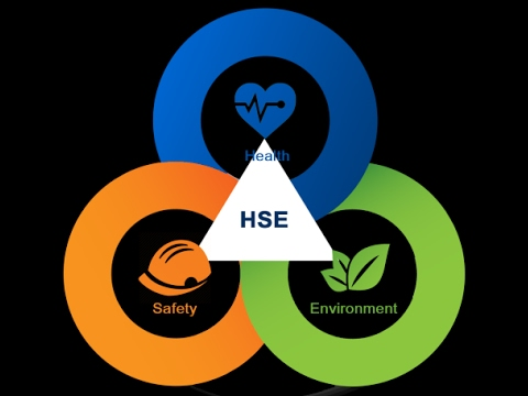 Hse Interview Questions Nebosh Safety Officer Frequently Asked