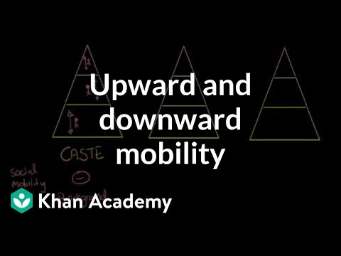 Upward And Downward Mobility, Meritocracy | Social Inequality | MCAT | Khan Academy