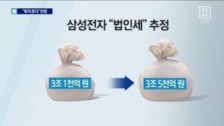 """""""126개 대기업서 3조 더""""…기업들 반발"""