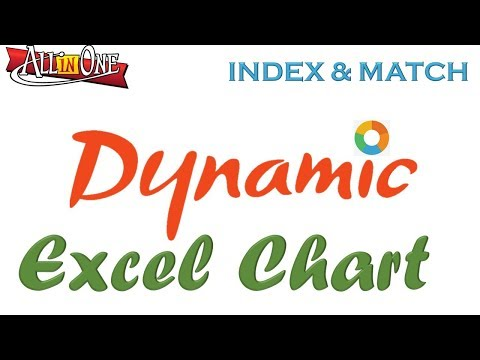 INDEX & MATCH Functions for Changing between 12 Charts dynamically