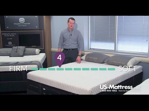 Stearns and Foster Lux Estate Hybrid Kenna Rose Luxury Cushion Firm Mattress Expert Review