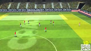 Desmarques, movimientos y posicionamientos del sistema con dos delanteros.. ED 98 VIDEO /003003