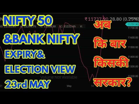 Bank Nifty & Nifty tomorrow 23rd May 2019 daily chart Analysis – Option Chain Analysis