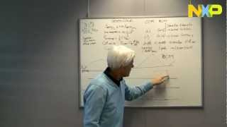 Boundary Conduction Mode (BCM) for power supplies - NXP Semiconductors Quick Learning 23