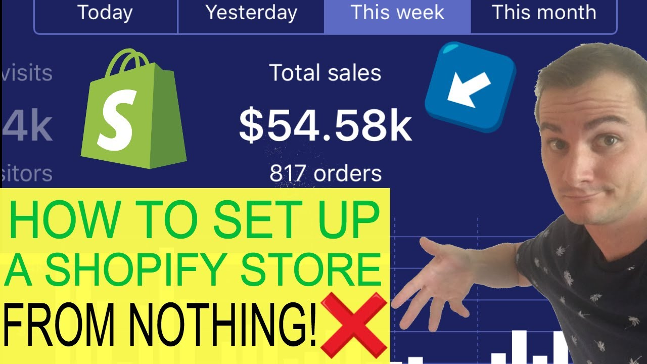 The Ultimate Guide to AliExpress Dropshipping with Shopify