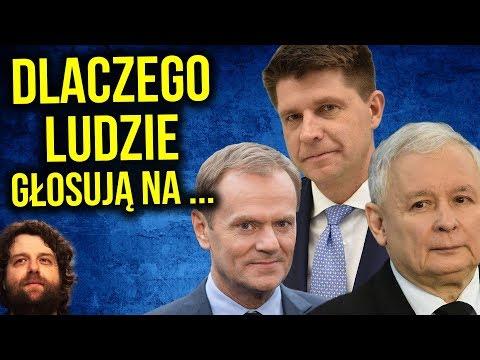 Dlaczego Ludzie Głosują na PIS PO SLD Nowoczesna PSL Kukiz 15 - Komentator