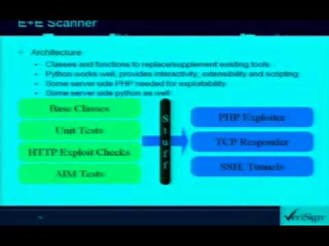 DEF CON 15 Hacking Conference Presentation By Matt Richard - Beyond Vuln Scanning - Video