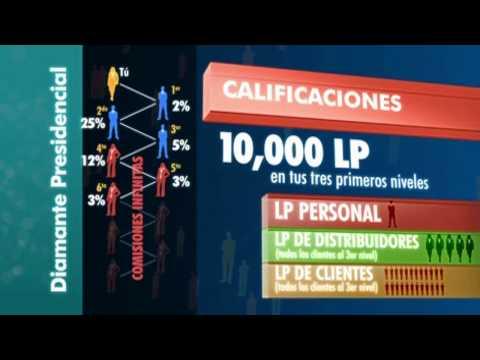 ¡Vive tus Sueños con 4Life! de YouTube · Alta definición · Duración:  4 minutos 24 segundos  · 51 visualizaciones · cargado el 06.11.2013 · cargado por Norman Valencia