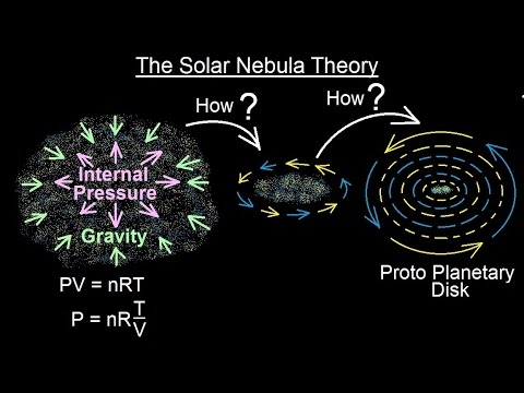 Astronomy - Ch. 8: Origin of the Solar System (7 of 19) The Solar Nebular Theory